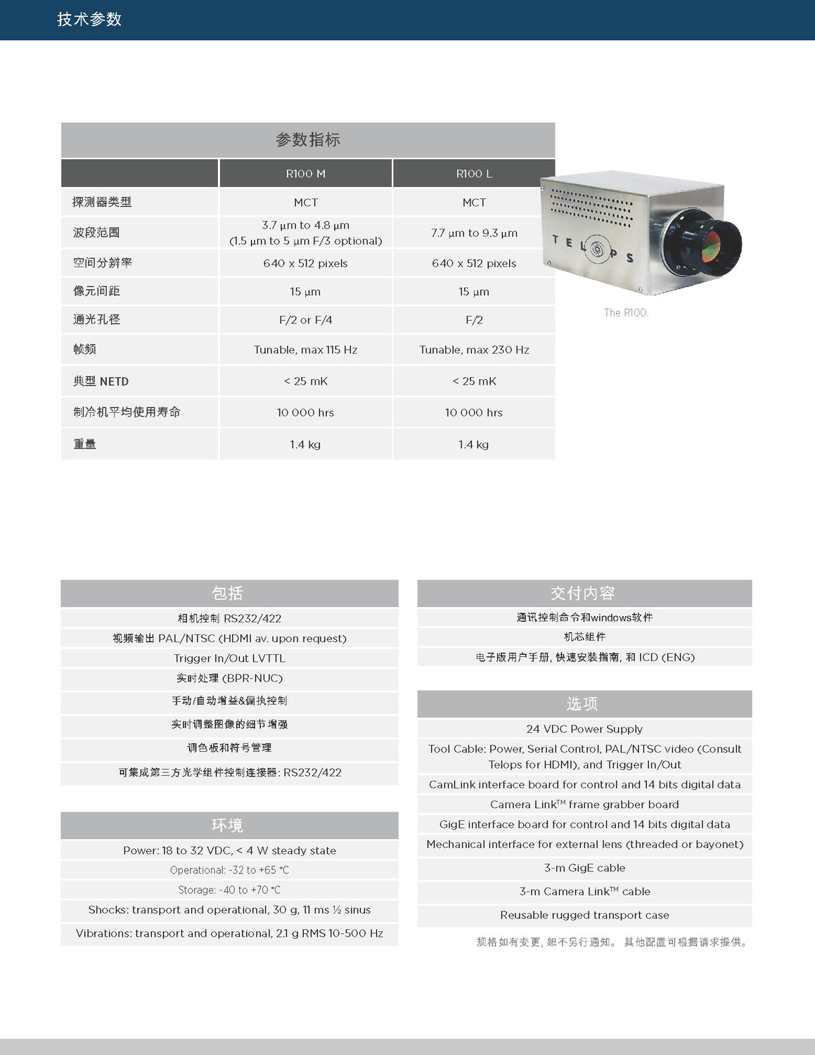 2020 Camera Modules Family - CHINA_页面_2.jpg