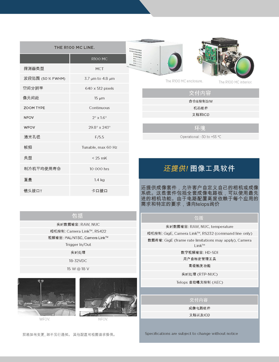 2020 Camera Modules Family - CHINA_页面_3.jpg