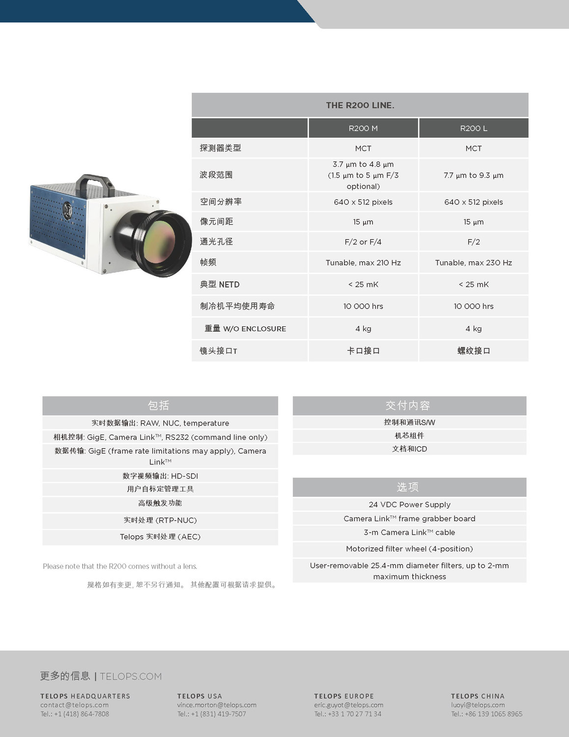 2019 Camera Modules Family - CHINA_页面_4.jpg